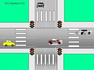 Готовая презентация PowerPoint по правилам дорожного движения