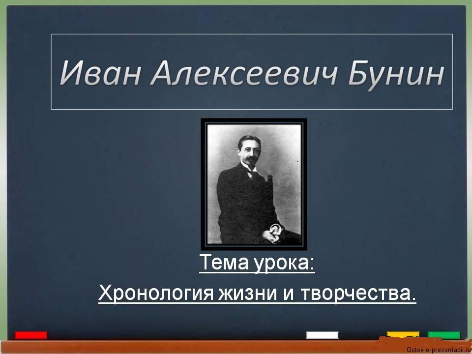 Презентация на тему биография ивана